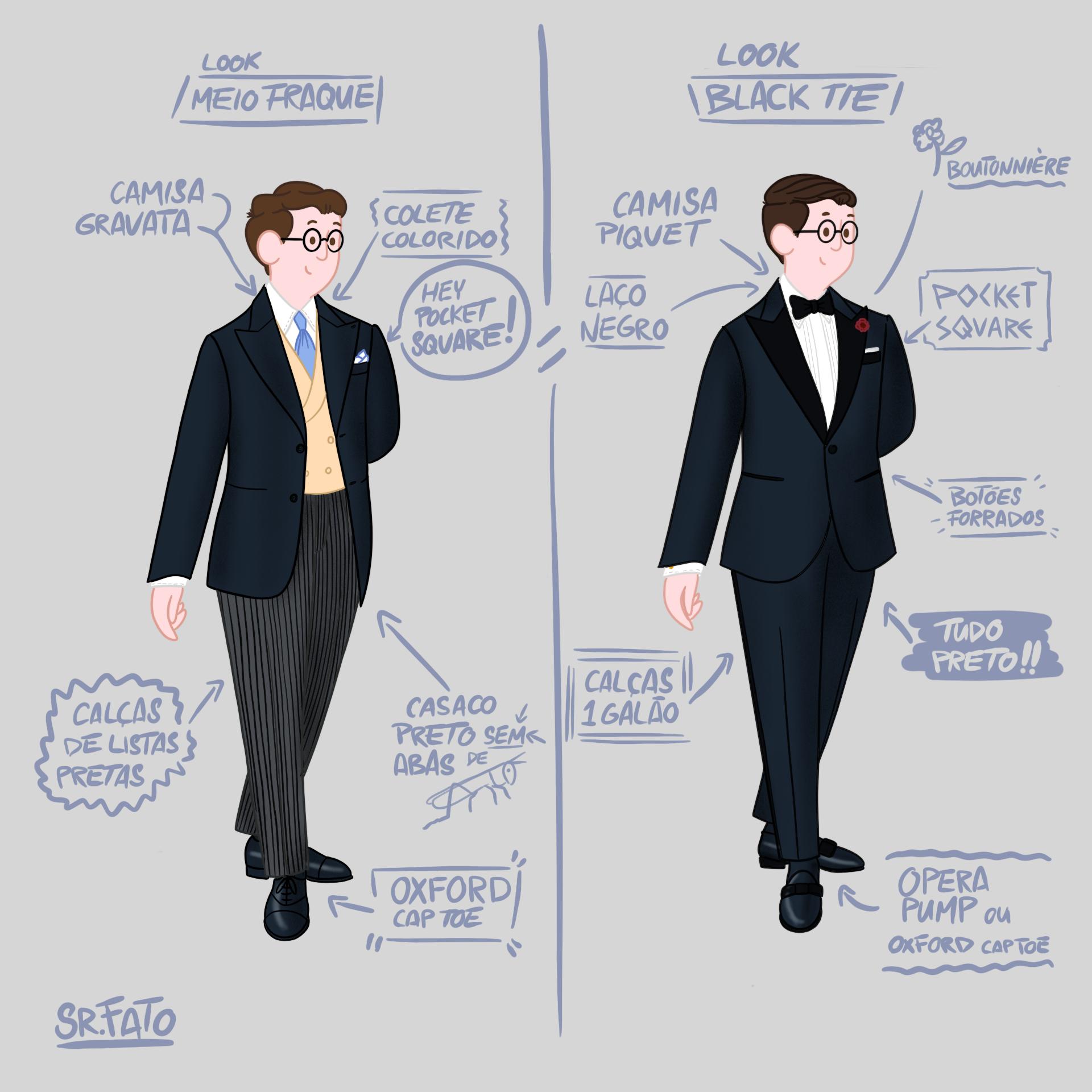 Como vestir Fato