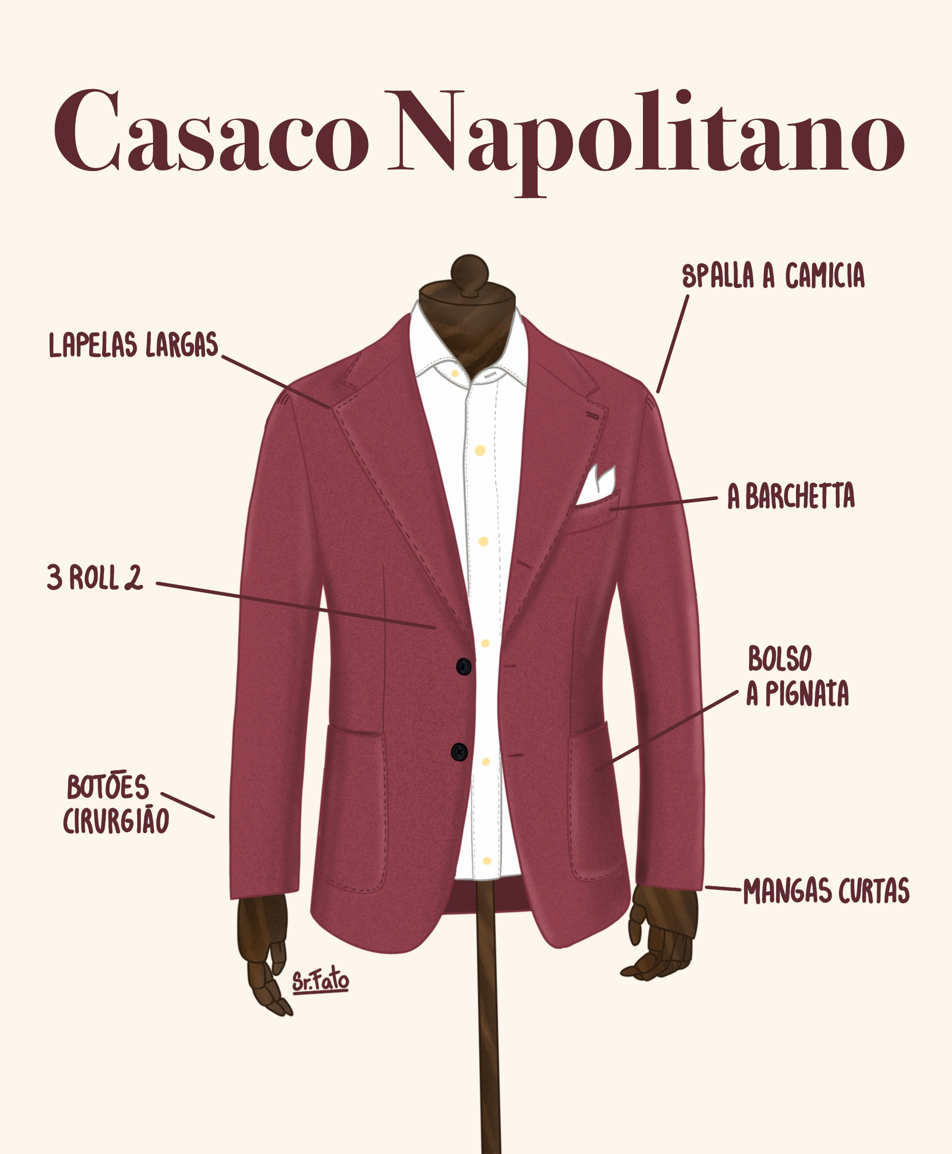 Fato Napolitano